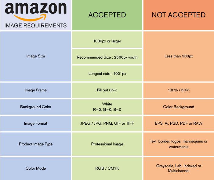 amazon image size