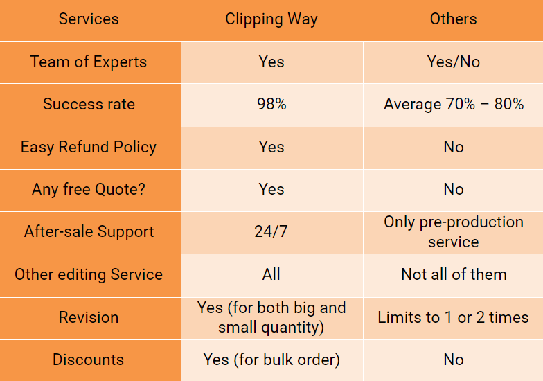 Image Cutout Service 1